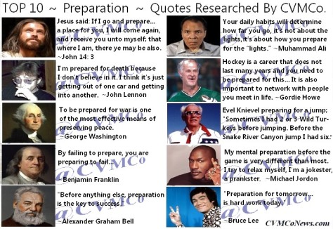 Top 10 Famous Preparationl Quotes