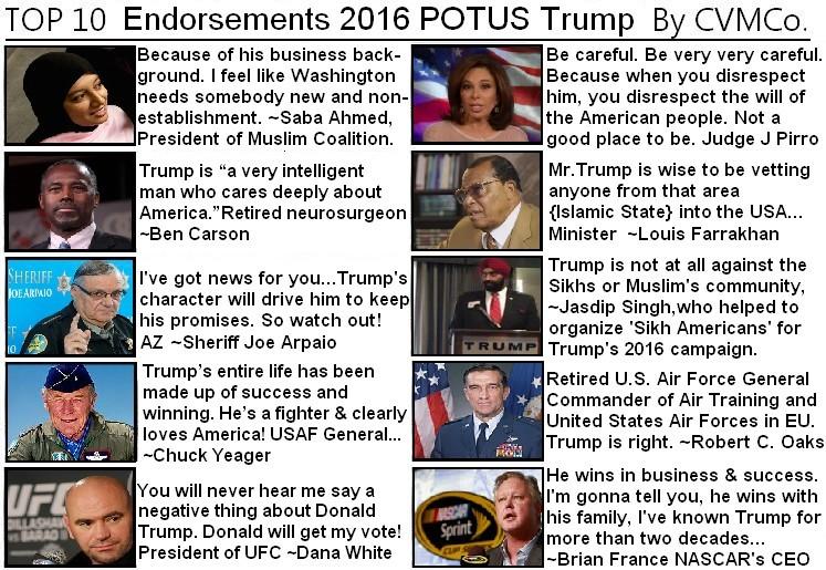 donald-j-trump-endorsements