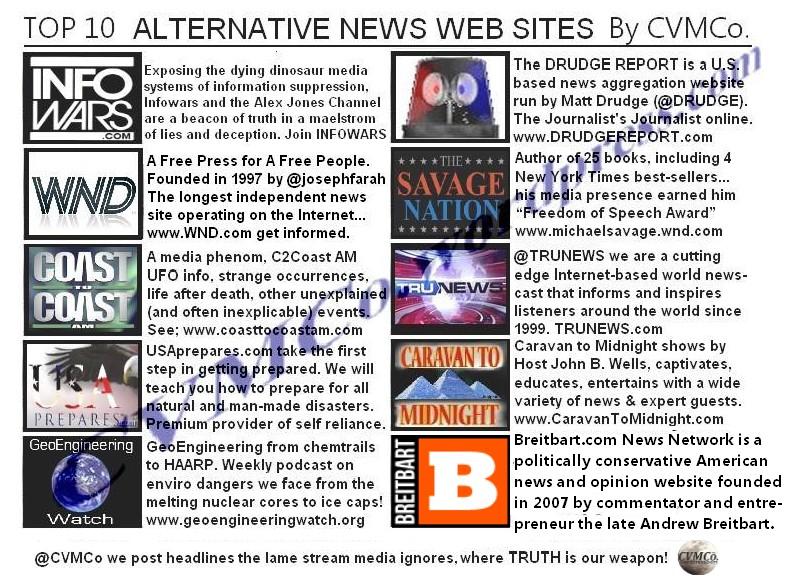 top-10-alternative-news-sites